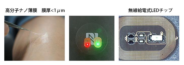 体内埋め込み型発光デバイスの素材